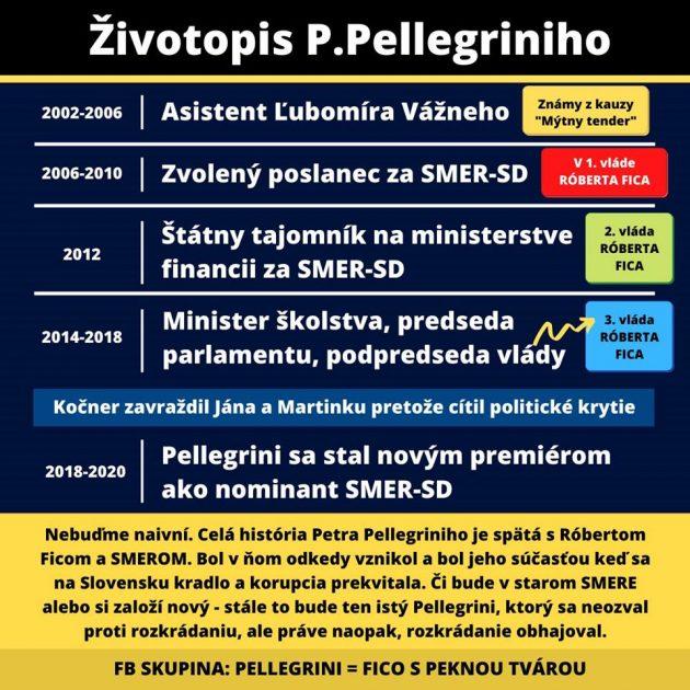 Podporujeme Igora Matoviča - premiéra Slovenskej republiky